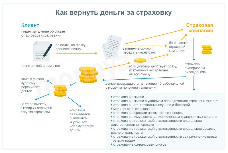 Альфа-банк кредит наличными онлайн калькулятор
