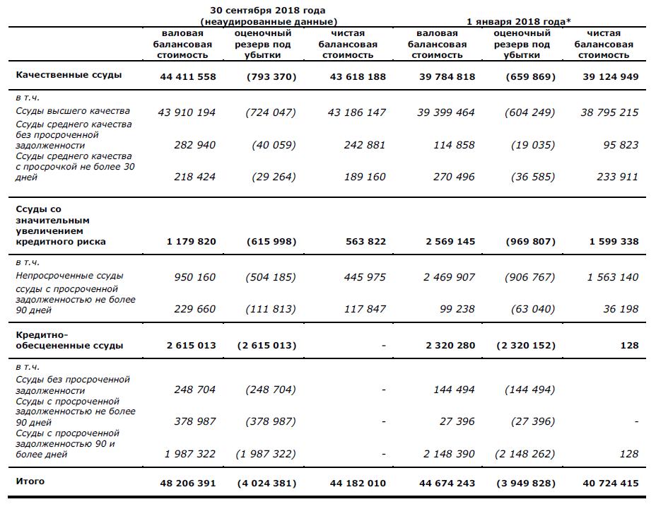 потребительский кредит в беларусбанке калькулятор 2020